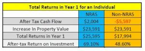 NRAS _ National Rental Affordability Scheme